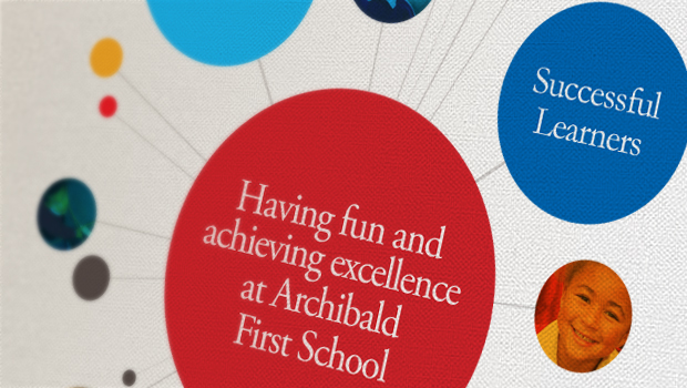 https://www.archibaldfirstschool.org.uk/wp-content/uploads/2012/06/AFS003-Images-01.jpg